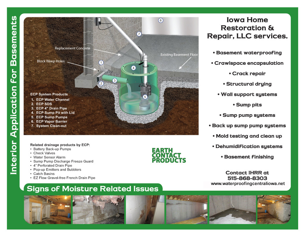 interior drainage Iowa